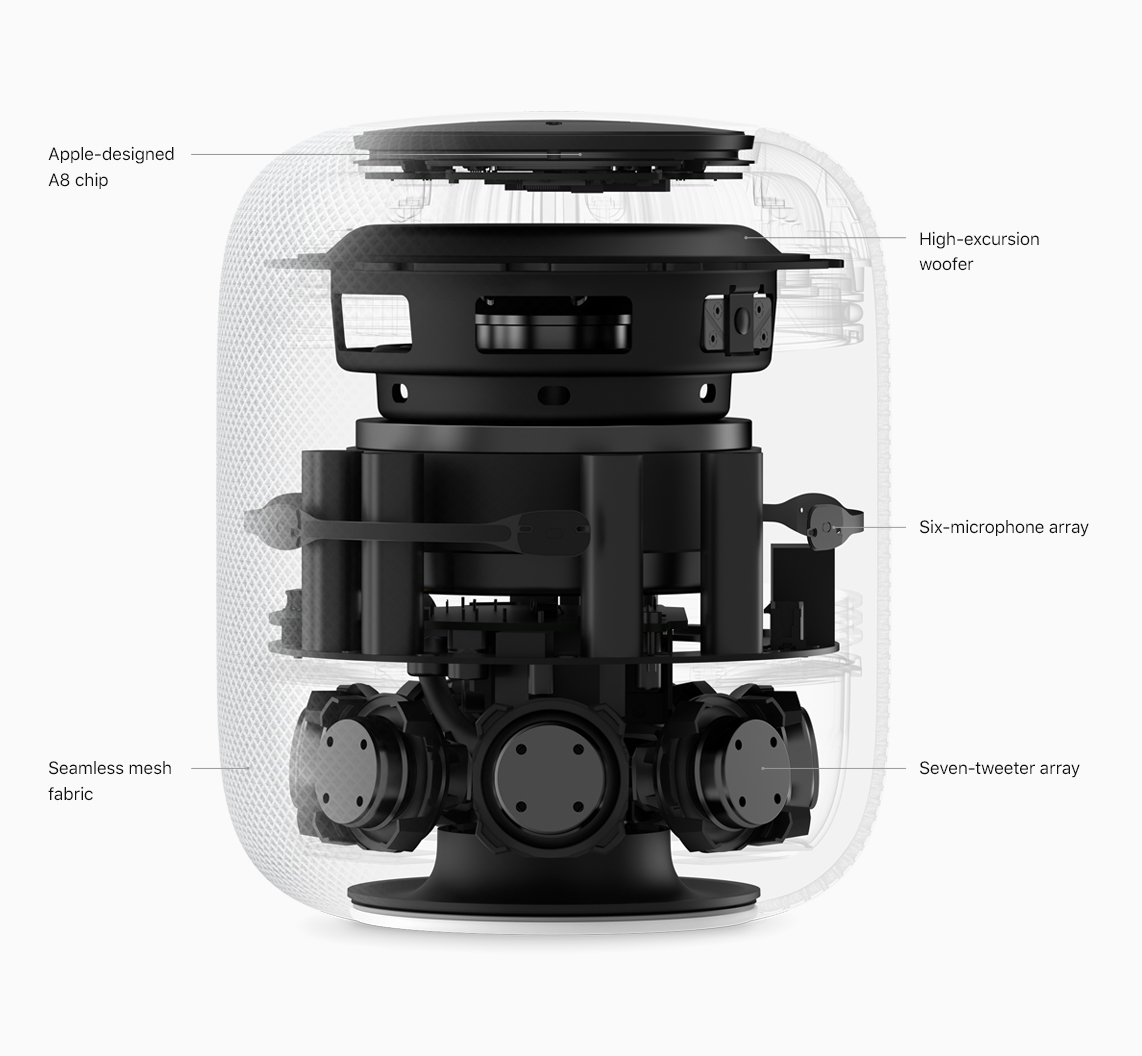 HomePod-Availability internal-parts 012218