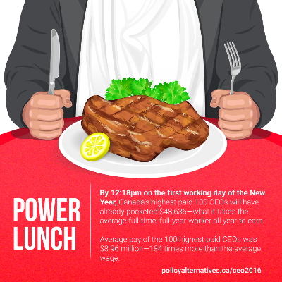 PowerLunch CEO shareable2016