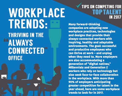 Workplace Trends Infographic