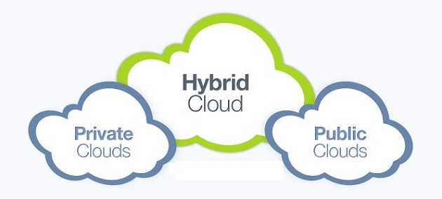 NetApp, Microsoft integrate data centre services for hybrid cloud delivery