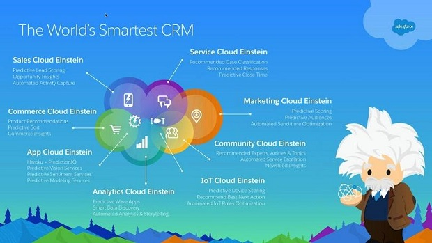 Salesforce brings AI to customer service with Service Cloud Einstein