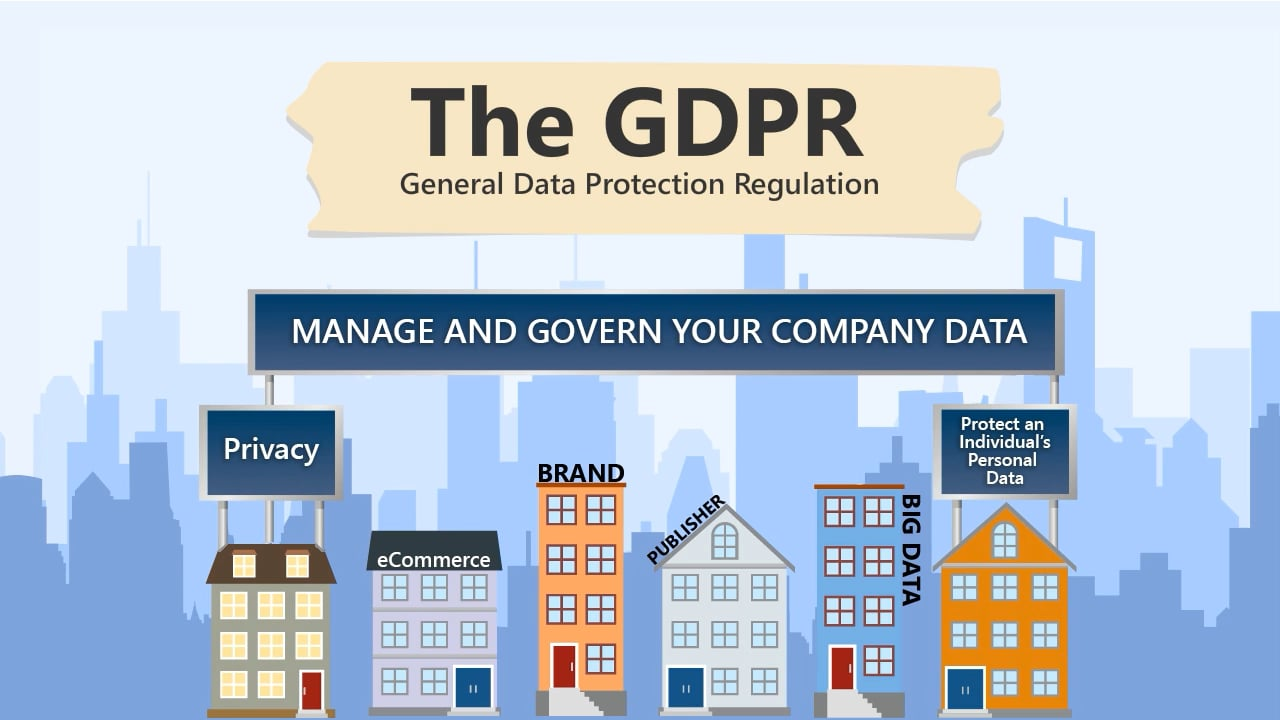 What GDPR means for Canadian businesses